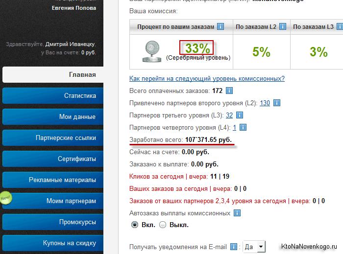 Доходы в реферальной программе Попова