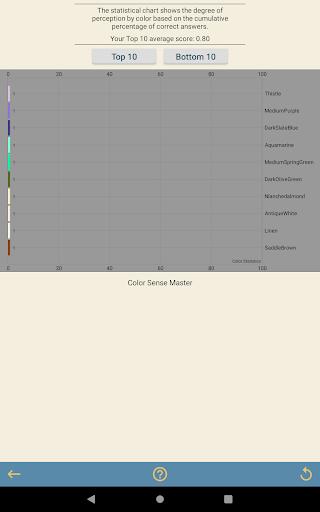 Color Sense Master (Color Test) screenshot 12