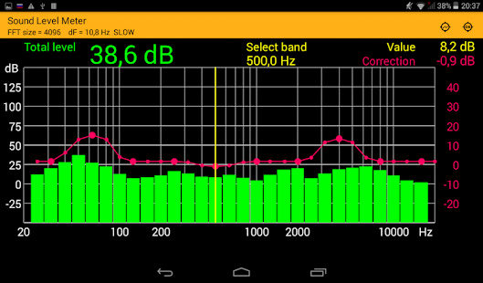Audio Hz Meter : Sound level meter android apps on google play