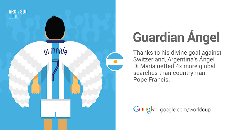 Photo: The answer to Argentina's prayers. #ARG #GoogleTrends http://goo.gl/Fxad0A
