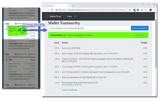 WalletTrust