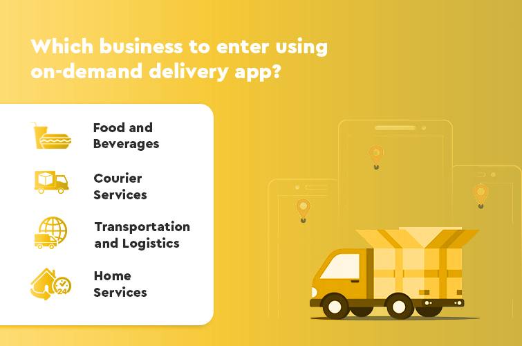 Suitable Business to adopt On-Demand Delivery Application like HungerStation - YelloStack