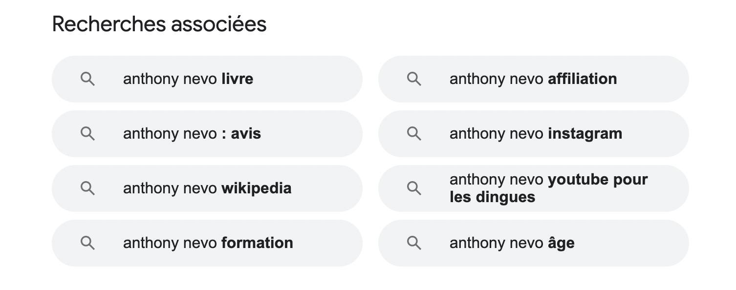 La fonction recherches associées de Google dans les SERPs.