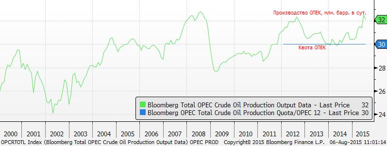 """По нашим подсчетам, """"дно"""" нефти должны определять наименее эффективные производители из Канады - добыча нефтяных песков, синтетической нефти."""