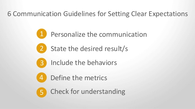 communication guidelines for remote sales teams