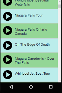 Niagara Waterfalls Videos - náhled
