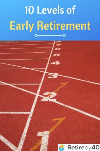 10 razina prijevremenog umirovljenja