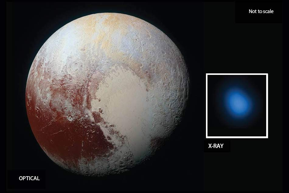 Why was Pluto emitting X-rays?