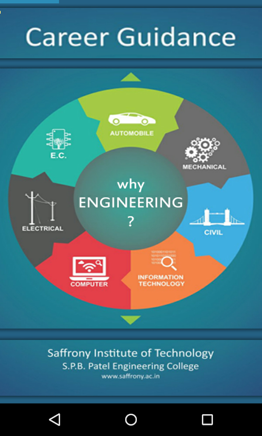 why engineer Waterloo engineering's undergraduate program is: canada's largest and best - we're home to about 7600 exceptional undergraduate students recognized internationally for co-op - 100% undergraduate student participation in co-op giving you skills to start early on a successful career path successful - 94% of our.