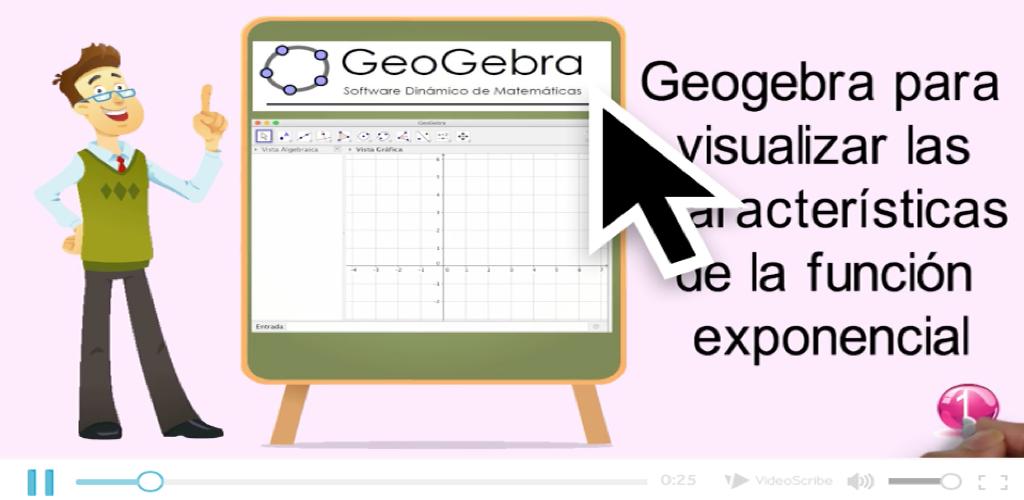 Download Dominio Recorrido Función Exponencial con GeoGe ... on
