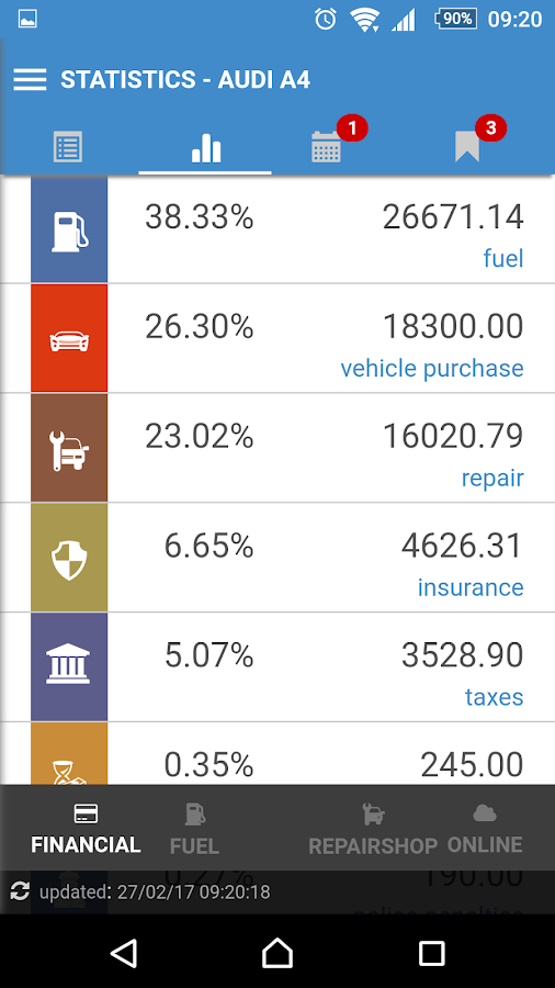 Carendar - Car management- screenshot