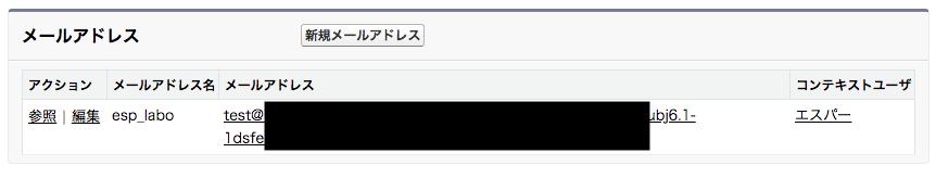 Salesforce用の発行されたメールアドレス