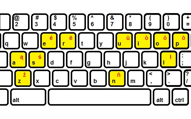 Kaszëbskô kluczplata