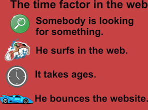 Photo: The time factor in the web
