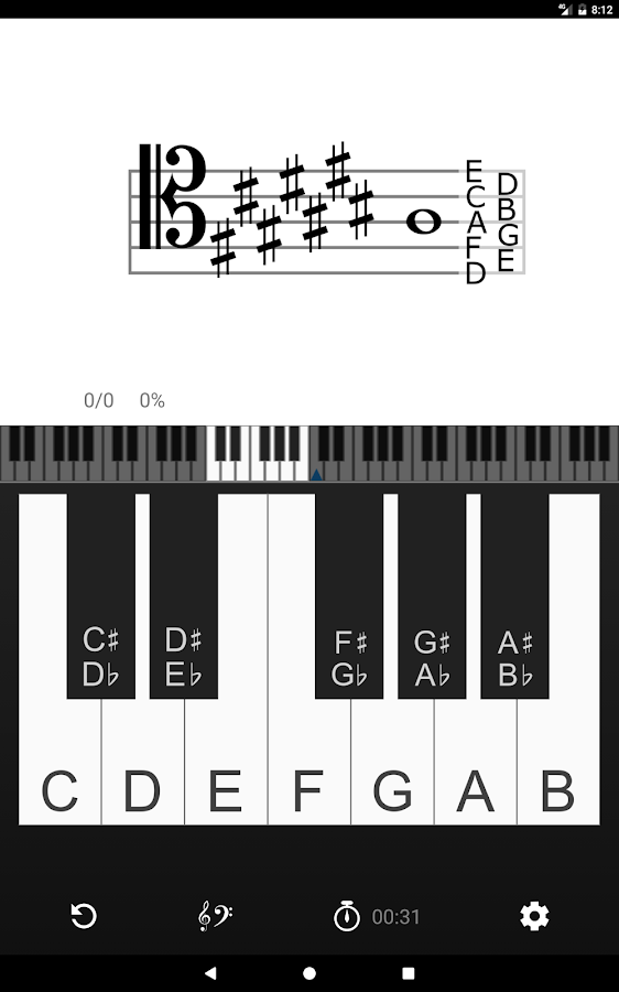 Learn How To Read Sheet Music As Well Fun Practical Lessons