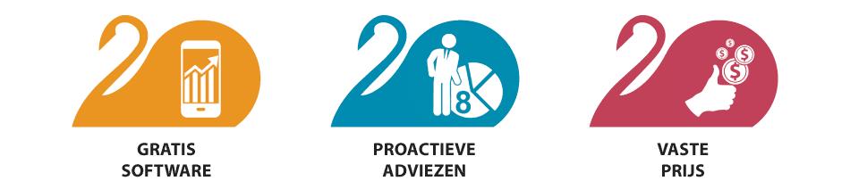 Gratis software, proactief advies, vaste prijs