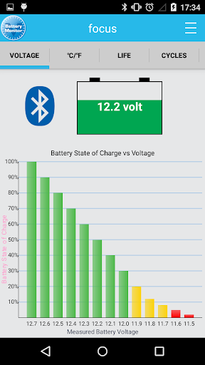 ML_BatteryMonitor