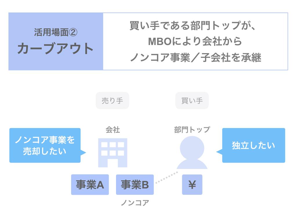カーブアウトにおけるMBOの活用