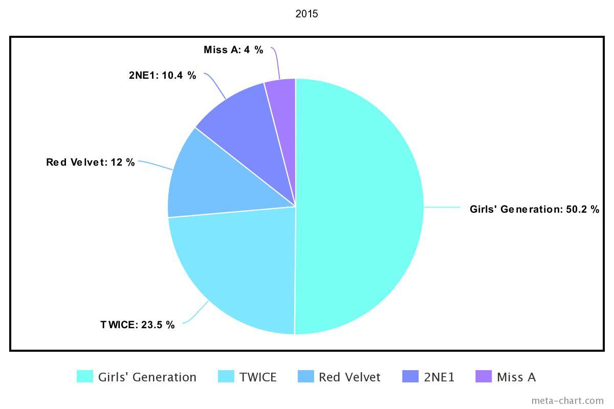 meta-chart - 2021-03-22T144929.885