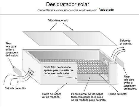 partes de desidratador solar