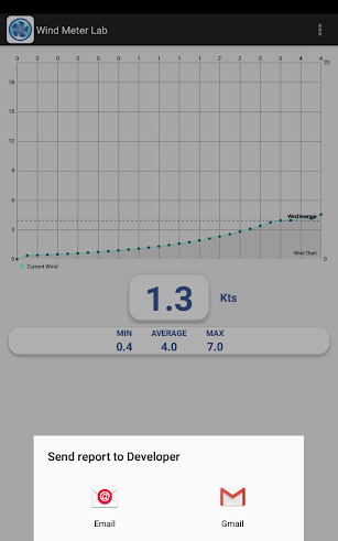 Wind Meter Lab screenshot for Android
