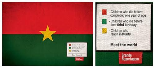 Photo: Burkina Faso
