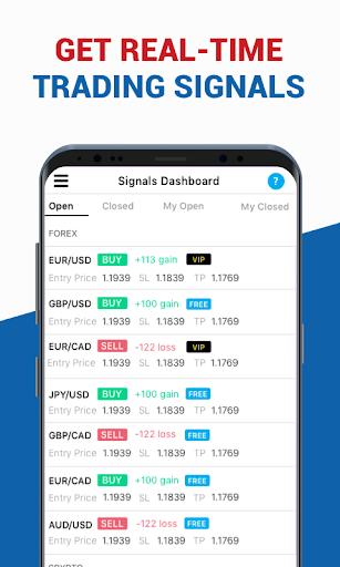 Free Forex Signals Stocks
