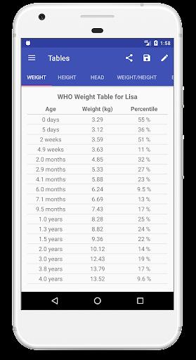 Child Growth Tracker 4.76 Screenshots 5