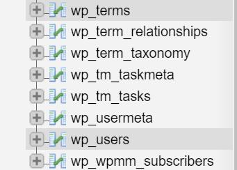 wp-users phpmyadmin