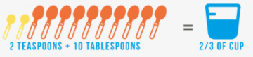 How many tablespoons in 2/3 cup