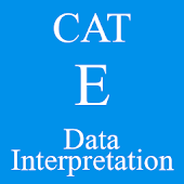 CAT Data Interpretation