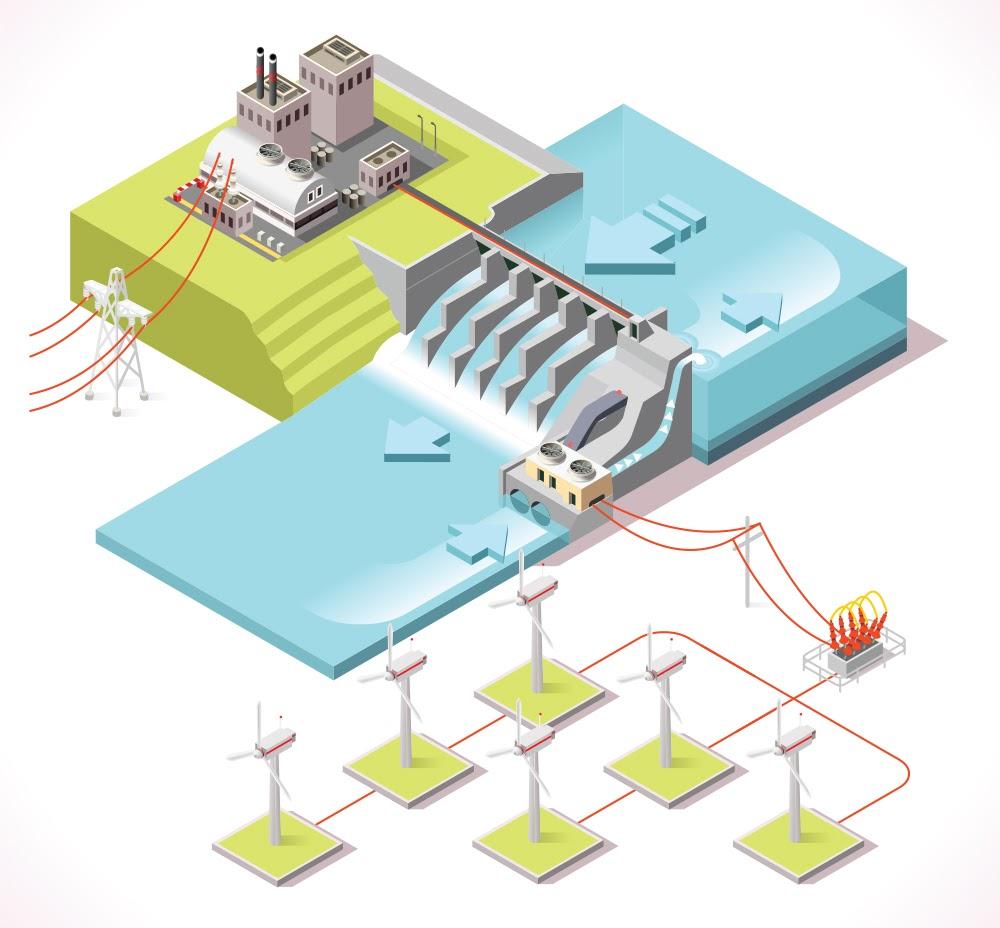 ANSYS - С новыми турбинами гидроэнергетика может вносить весомый вклад в обеспечение пикового энергоснабжения