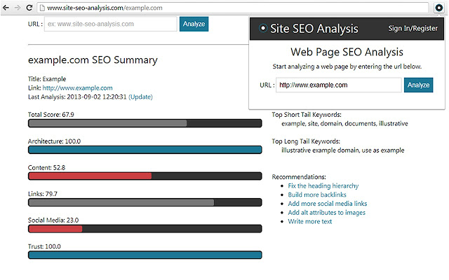 Site SEO Analysis - Best seo