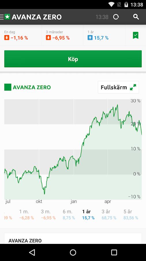 Avanza - screenshot
