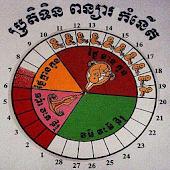 Khmer Child Horoscope
