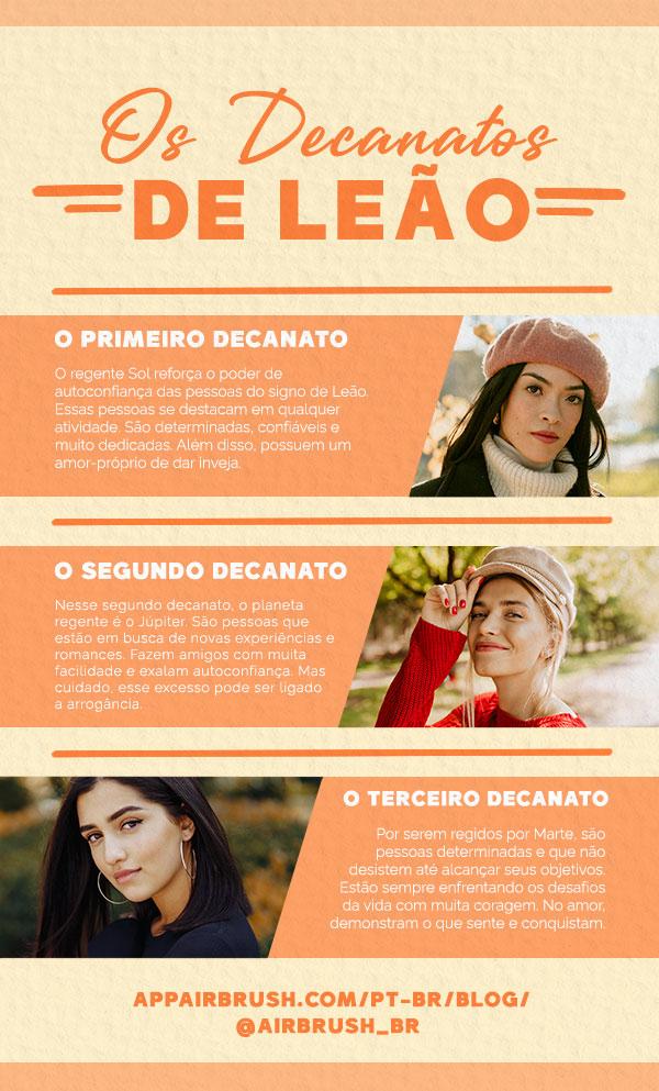 Infográfico com as cores laranja e laranja claro contendo as informações de cada decanato de Leão.