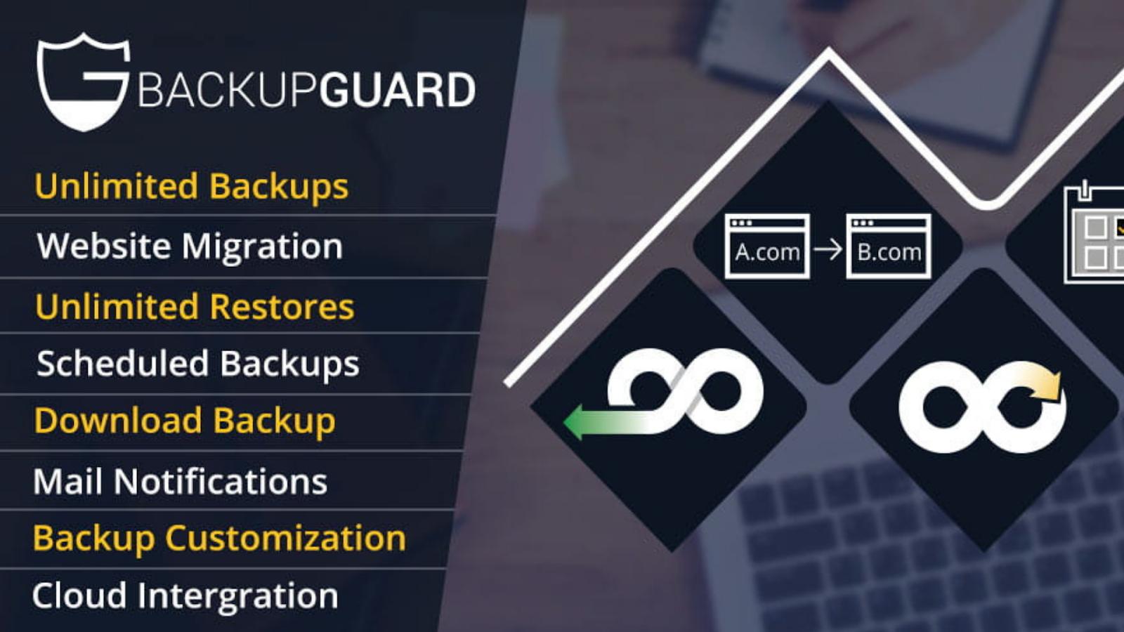 Backup Guard