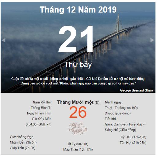 Dự đoán kết quả xsmb ngày 21/12/2019 theo phong thủy