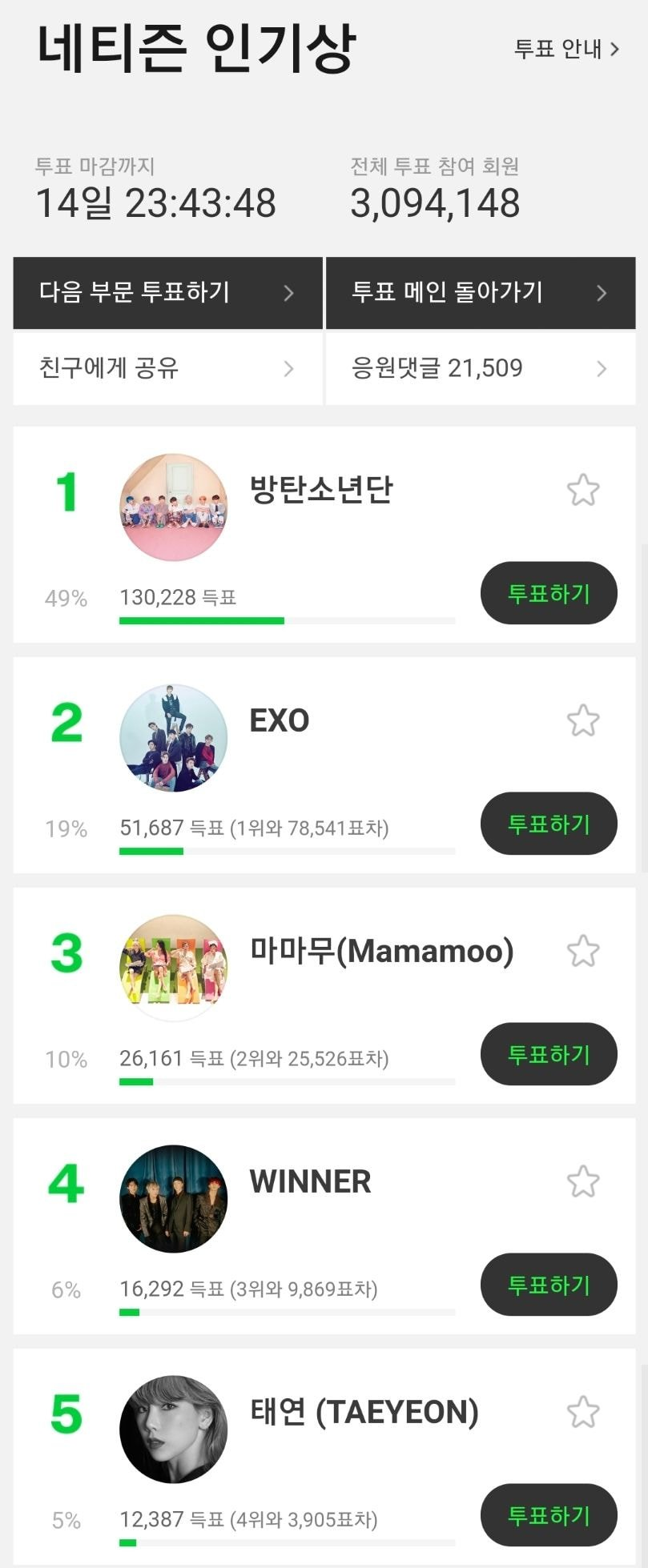 netizen popularity