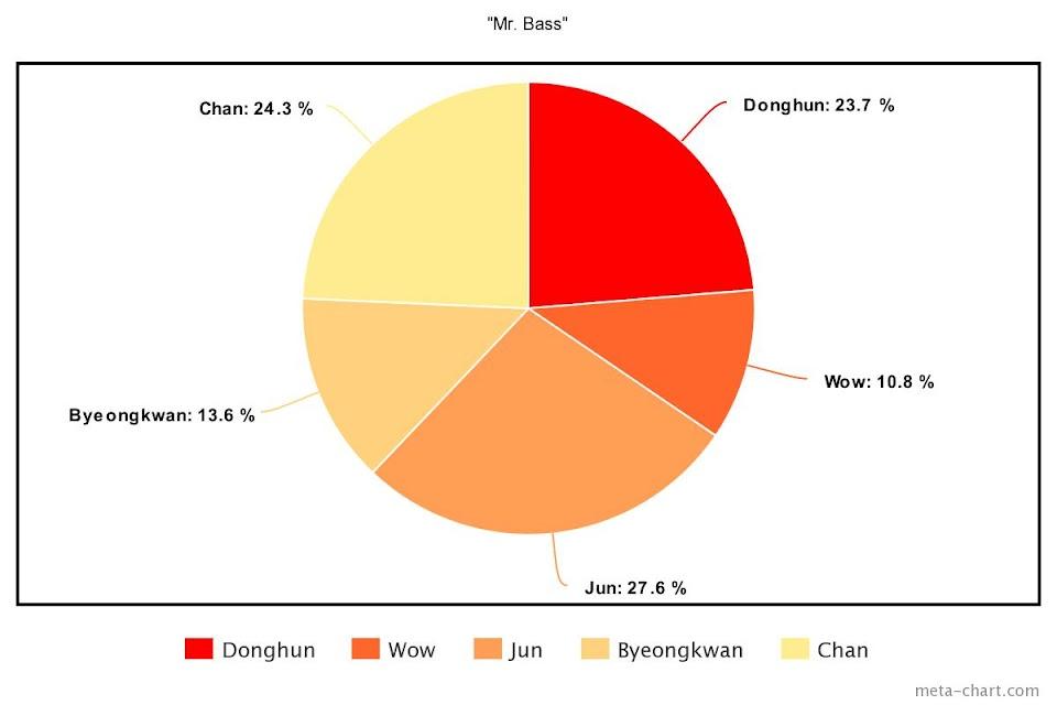 meta-chart - 2021-04-20T201118.686