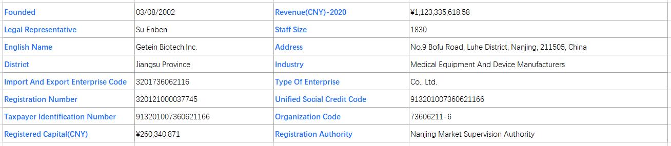 Getein Biotech Registration Information