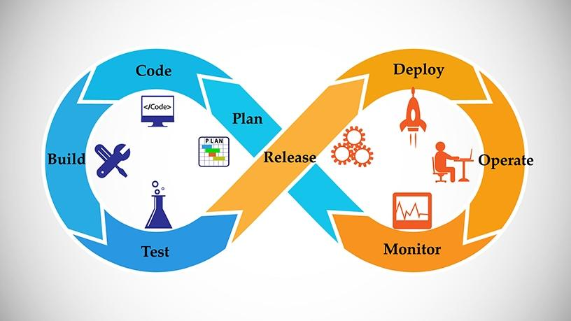 The DevOps movement is having an unexpected impact on the ongoing battle to secure open source software.