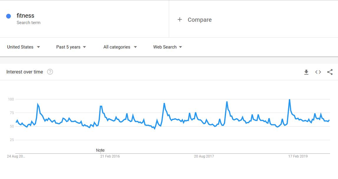 interest/trends.google.com