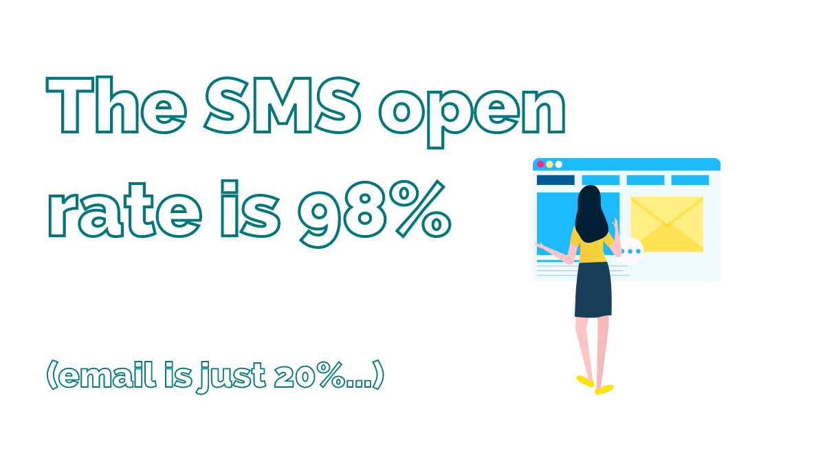 SMS customer service