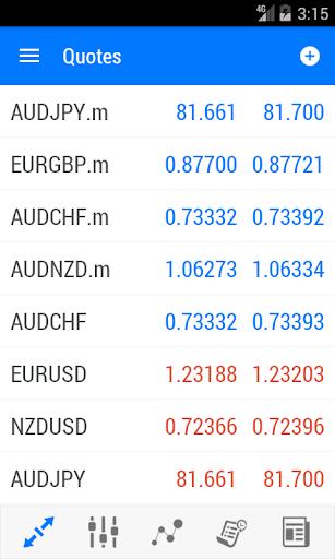 Capital Swiss FX ApkUpdate 2