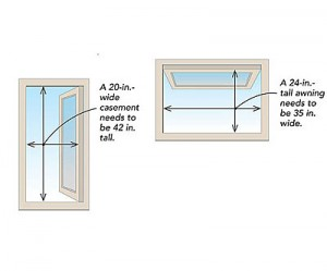 A closet case or not defining the bedroom for Egress window requirements for bedroom