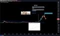 Trading (Deprecated)