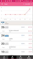 Screenshot of Money Manager Expense & Budget