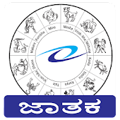 Horoscope in Kannada