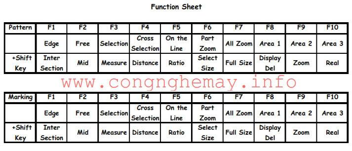 Command List Sử Dụng Trong Phần Mềm SuperAlpha_Plus Yuka 6